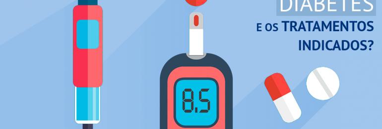 Diabetes e os tratamentos indicados